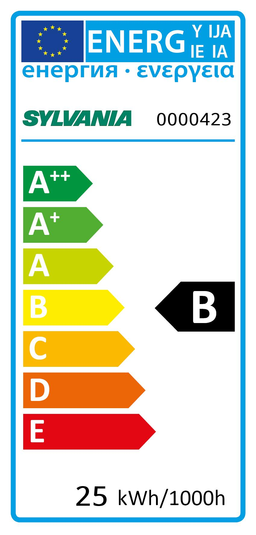 Energy Label for 0000423